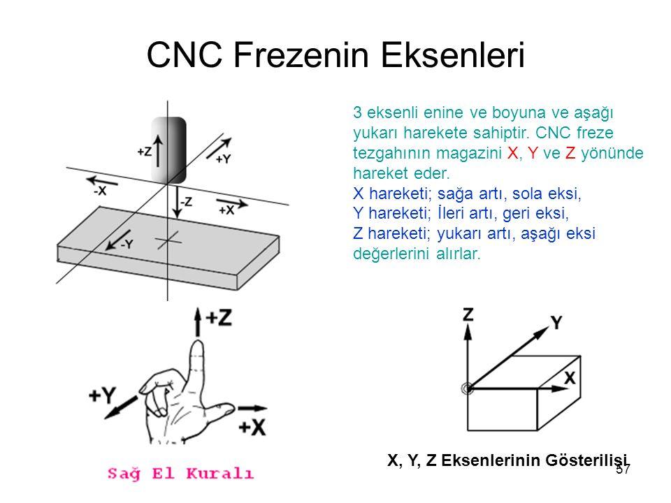 CNC Frezenin Eksenleri X, Y, Z Eksenlerinin Gösterilişi 3 eksenli enine ve boyuna ve aşağı yukarı harekete sahiptir.