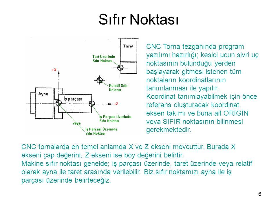 Sıfır Noktası CNC Torna tezgahında program yazılımı hazırlığı; kesici ucun sivri uç noktasının bulunduğu yerden başlayarak gitmesi istenen tüm noktaların koordinatlarının tanımlanması ile yapılır.
