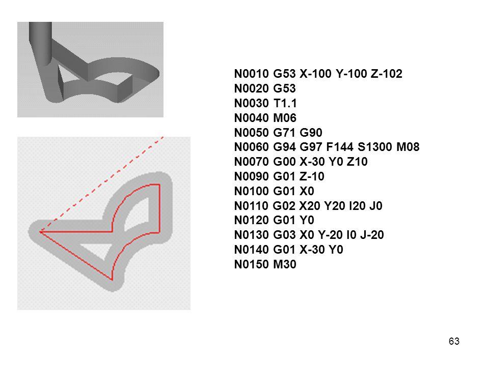 N0010 G53 X-100 Y-100 Z-102 N0020 G53 N0030 T1.1 N0040 M06 N0050 G71 G90 N0060 G94 G97 F144 S1300 M08 N0070 G00 X-30 Y0 Z10 N0090 G01 Z-10 N0100 G01 X0 N0110 G02 X20 Y20 I20 J0 N0120 G01 Y0 N0130 G03 X0 Y-20 I0 J-20 N0140 G01 X-30 Y0 N0150 M30 63