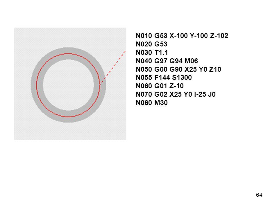 N010 G53 X-100 Y-100 Z-102 N020 G53 N030 T1.1 N040 G97 G94 M06 N050 G00 G90 X25 Y0 Z10 N055 F144 S1300 N060 G01 Z-10 N070 G02 X25 Y0 I-25 J0 N060 M30 64
