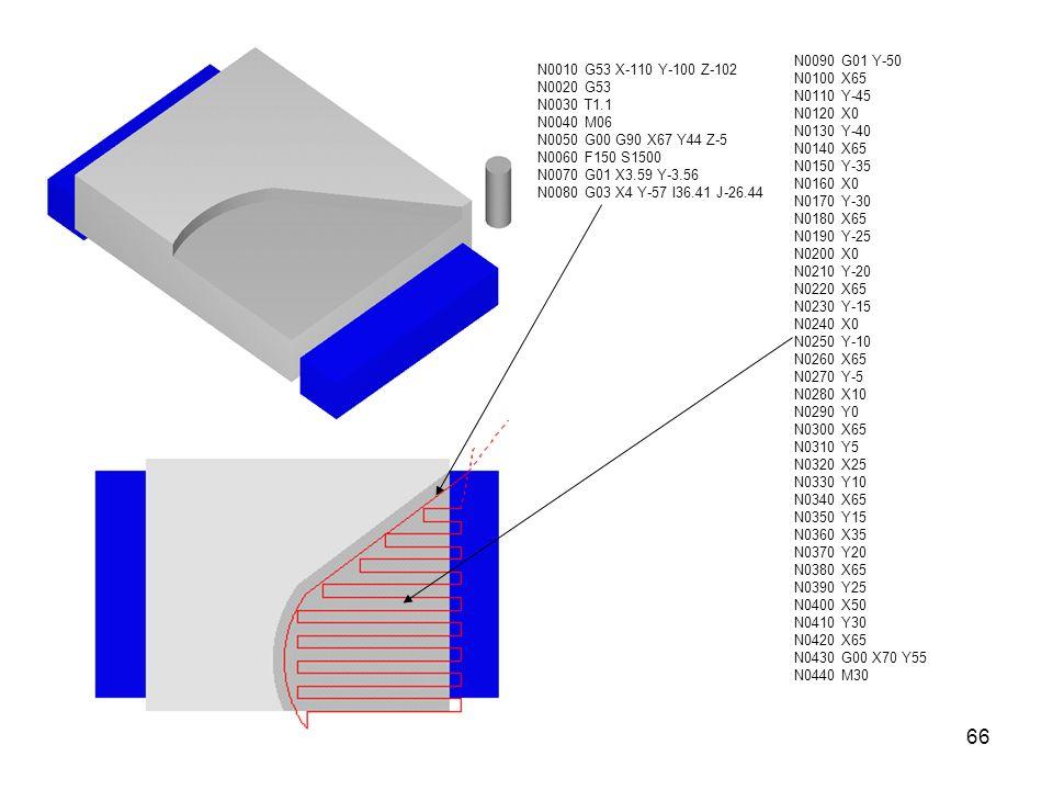 N0010 G53 X-110 Y-100 Z-102 N0020 G53 N0030 T1.1 N0040 M06 N0050 G00 G90 X67 Y44 Z-5 N0060 F150 S1500 N0070 G01 X3.59 Y-3.56 N0080 G03 X4 Y-57 I36.41 J-26.44 N0090 G01 Y-50 N0100 X65 N0110 Y-45 N0120 X0 N0130 Y-40 N0140 X65 N0150 Y-35 N0160 X0 N0170 Y-30 N0180 X65 N0190 Y-25 N0200 X0 N0210 Y-20 N0220 X65 N0230 Y-15 N0240 X0 N0250 Y-10 N0260 X65 N0270 Y-5 N0280 X10 N0290 Y0 N0300 X65 N0310 Y5 N0320 X25 N0330 Y10 N0340 X65 N0350 Y15 N0360 X35 N0370 Y20 N0380 X65 N0390 Y25 N0400 X50 N0410 Y30 N0420 X65 N0430 G00 X70 Y55 N0440 M30 66