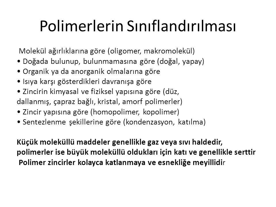 Polimerlerin Sınıflandırılması Molekül ağırlıklarına göre (oligomer, makromolekül) Doğada bulunup, bulunmamasına göre (doğal, yapay) Organik ya da ano