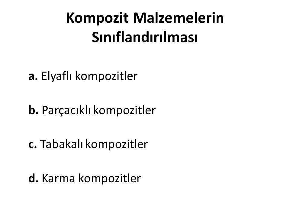 Kompozit Malzemelerin Sınıflandırılması a. Elyaflı kompozitler b. Parçacıklı kompozitler c. Tabakalı kompozitler d. Karma kompozitler