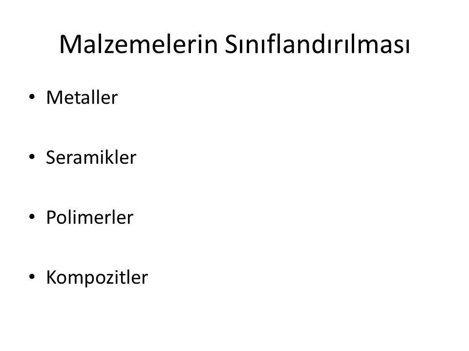 Metaller Demir Esaslı Malzemeler (Çelikler, D.Demirler) Bakır Esaslı Malzemeler (Bronz, Pirinç) Alüminyum Esaslı Malzemeler Çinko '' '' Nikel '' '' Refrakter Metaller (W,Ta,Mo Esaslı Malzemeler) Kıymetli Metaller (Au, Ag, Pt,) Yarı Metaller (Metaloidler)(Ge, Si, Te,B,Sb,As,)