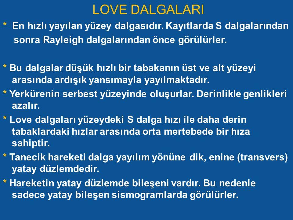 LOVE DALGALARI * En hızlı yayılan yüzey dalgasıdır. Kayıtlarda S dalgalarından sonra Rayleigh dalgalarından önce görülürler. * Bu dalgalar düşük hızlı