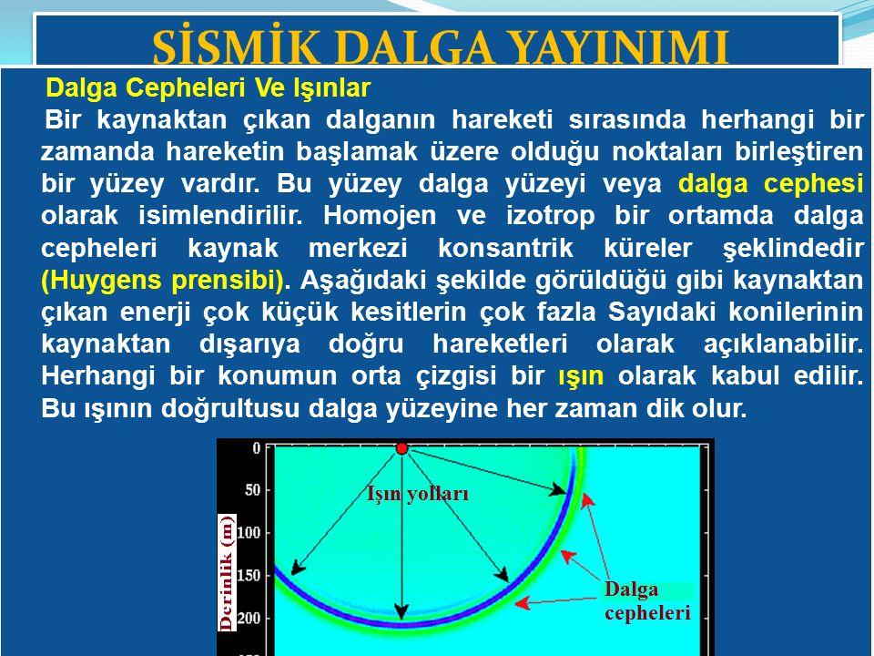 SİSMİK DALGA YAYINIMI Dalga Cepheleri Ve Işınlar Bir kaynaktan çıkan dalganın hareketi sırasında herhangi bir zamanda hareketin başlamak üzere olduğu