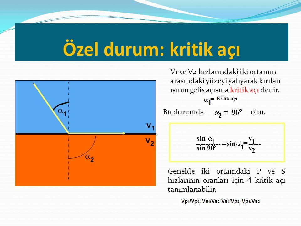  1 v 1 v 2  1 sin 90  sin ----------  1 sin v 1 v 2 ----- =  2 90= Özel durum: kritik açı =  2 V1 ve V2 hızlarındaki iki ortamın arasındaki yüze
