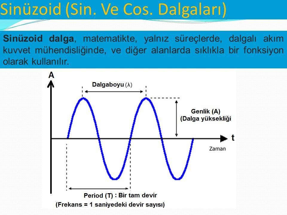 Sinüzoid (Sin. Ve Cos. Dalgaları) Sinüzoid dalga, matematikte, yalnız süreçlerde, dalgalı akım kuvvet mühendisliğinde, ve diğer alanlarda sıklıkla bir