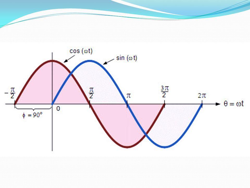 Bir sismik iz tabaka sınırlarında akustik empedans kontrastı (farklılığı) ile ü retilen birçok yansıma olayının süperpozisyondur.