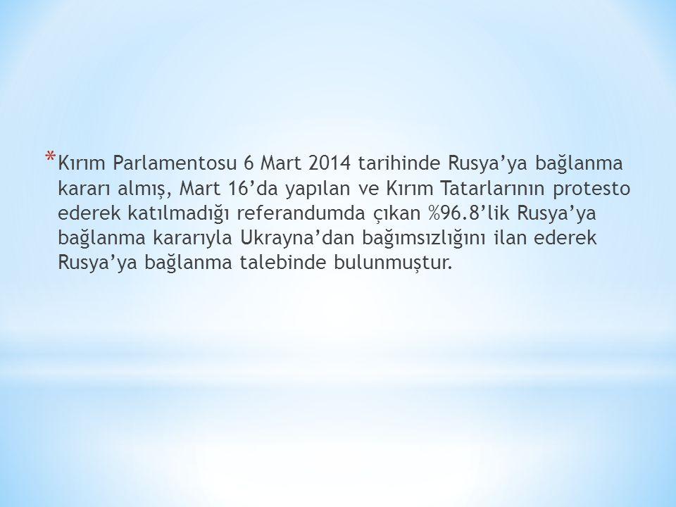 * Kırım Parlamentosu 6 Mart 2014 tarihinde Rusya'ya bağlanma kararı almış, Mart 16'da yapılan ve Kırım Tatarlarının protesto ederek katılmadığı refera