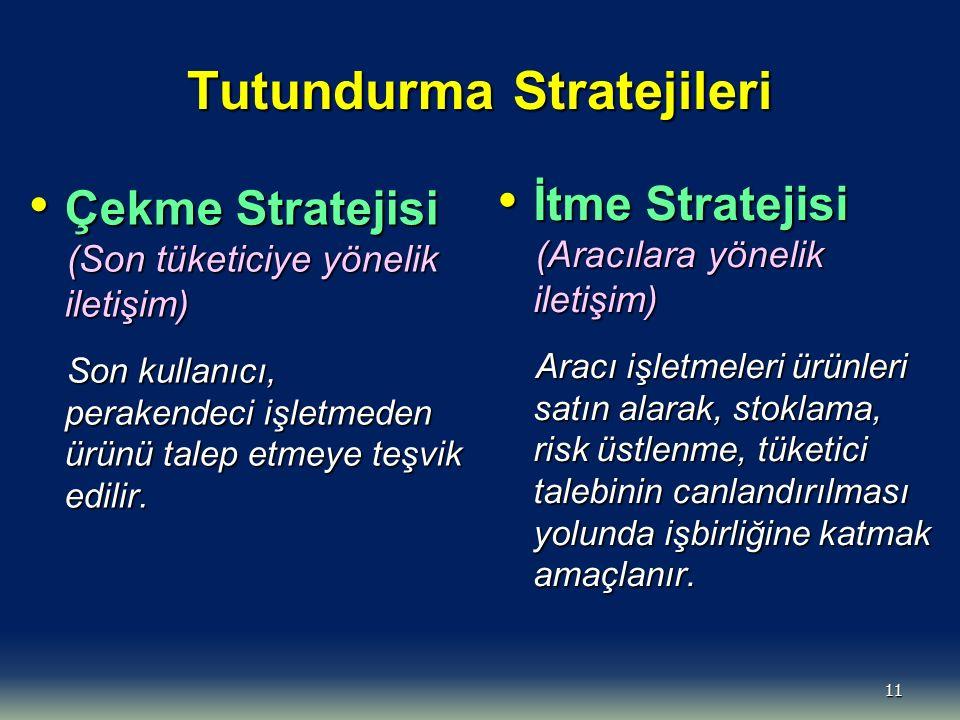 11 Tutundurma Stratejileri Çekme Stratejisi Çekme Stratejisi (Son tüketiciye yönelik iletişim) Son kullanıcı, perakendeci işletmeden ürünü talep etmeye teşvik edilir.
