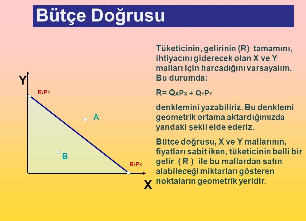 A B X Y R/P Y R/P X Tüketicinin, gelirinin (R) tamamını, ihtiyacını giderecek olan X ve Y malları için harcadığını varsayalım. Bu durumda: R= Q x P x