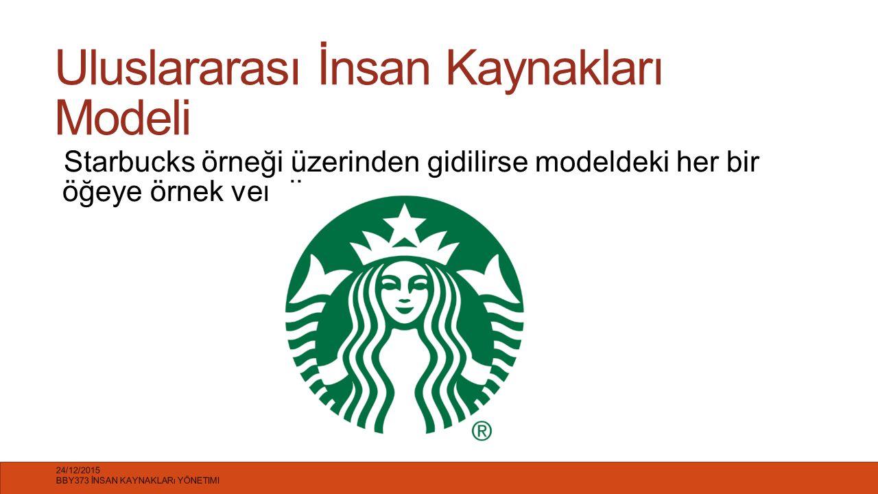 Uluslararası İnsan Kaynakları Modeli Starbucks örneği üzerinden gidilirse modeldeki her bir öğeye örnek verelim. 24/12/2015 BBY373 İNSAN KAYNAKLARı YÖ