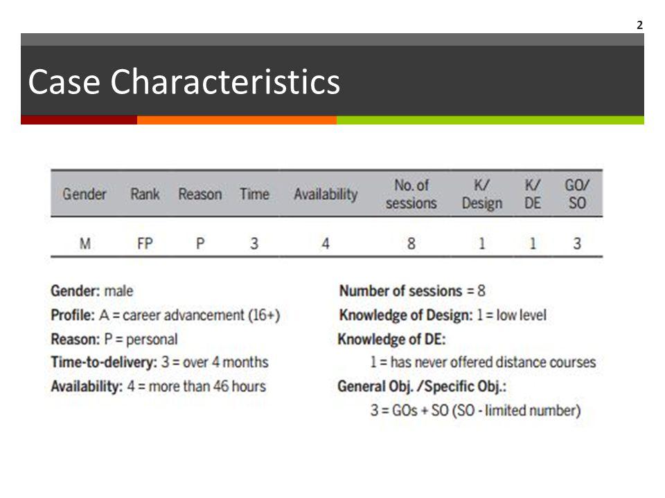 Case Characteristics 2
