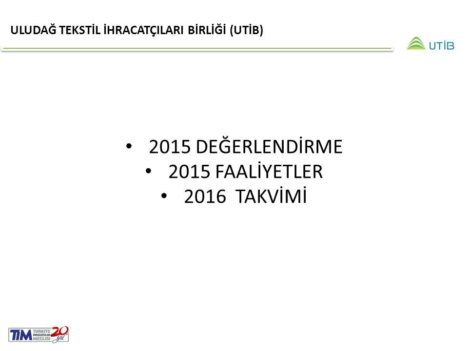 ULUDAĞ TEKSTİL İHRACATÇILARI BİRLİĞİ (UTİB) 2015 DEĞERLENDİRME 2015 FAALİYETLER 2016 TAKVİMİ