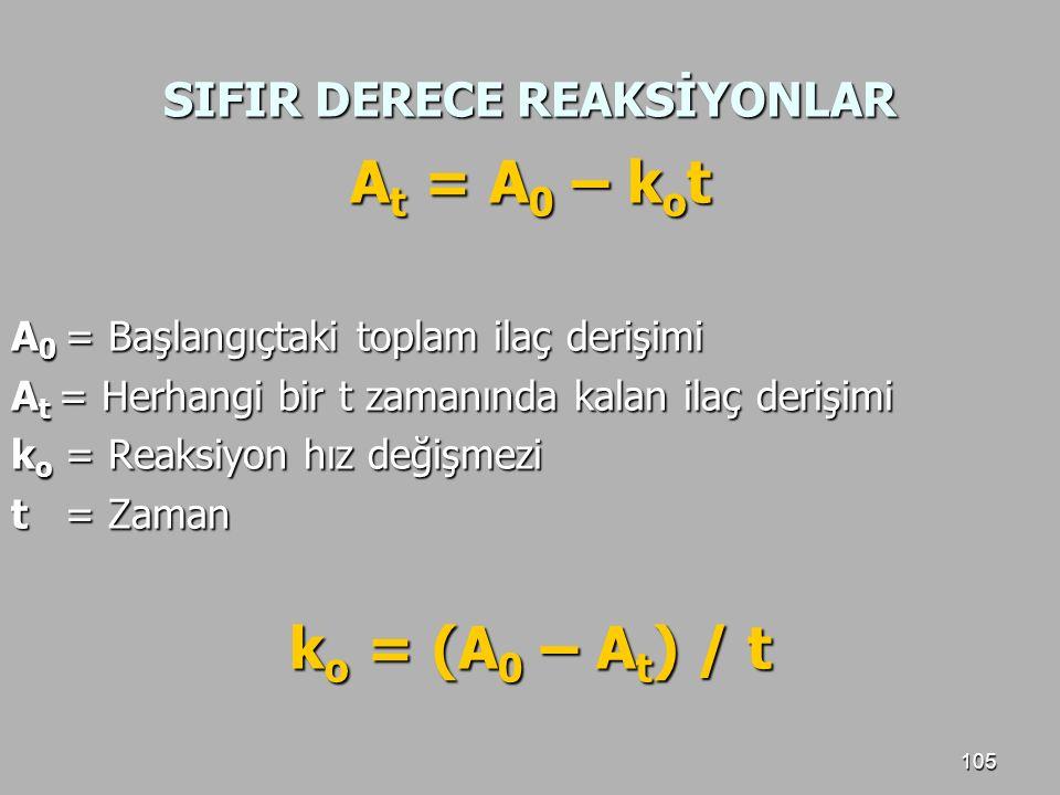 105 SIFIR DERECE REAKSİYONLAR A t = A 0 – k o t A 0 = Başlangıçtaki toplam ilaç derişimi A t = Herhangi bir t zamanında kalan ilaç derişimi k o = Reak