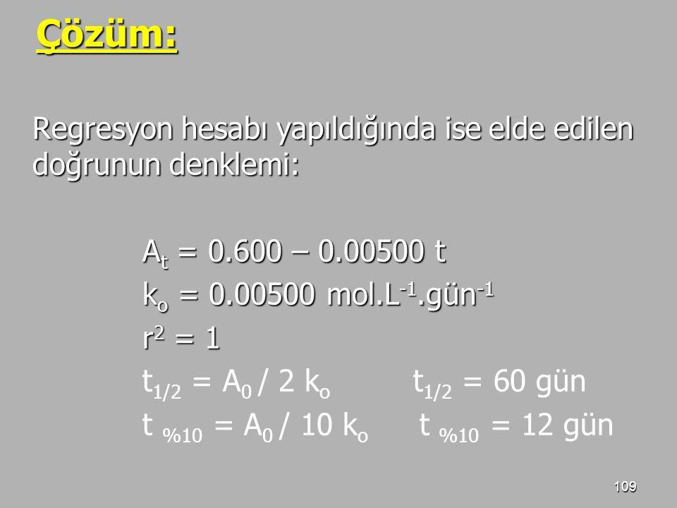 109 Çözüm: Regresyon hesabı yapıldığında ise elde edilen doğrunun denklemi: A t = 0.600 – 0.00500 t k o = 0.00500 mol.L -1.gün -1 r 2 = 1 t 1/2 = A 0