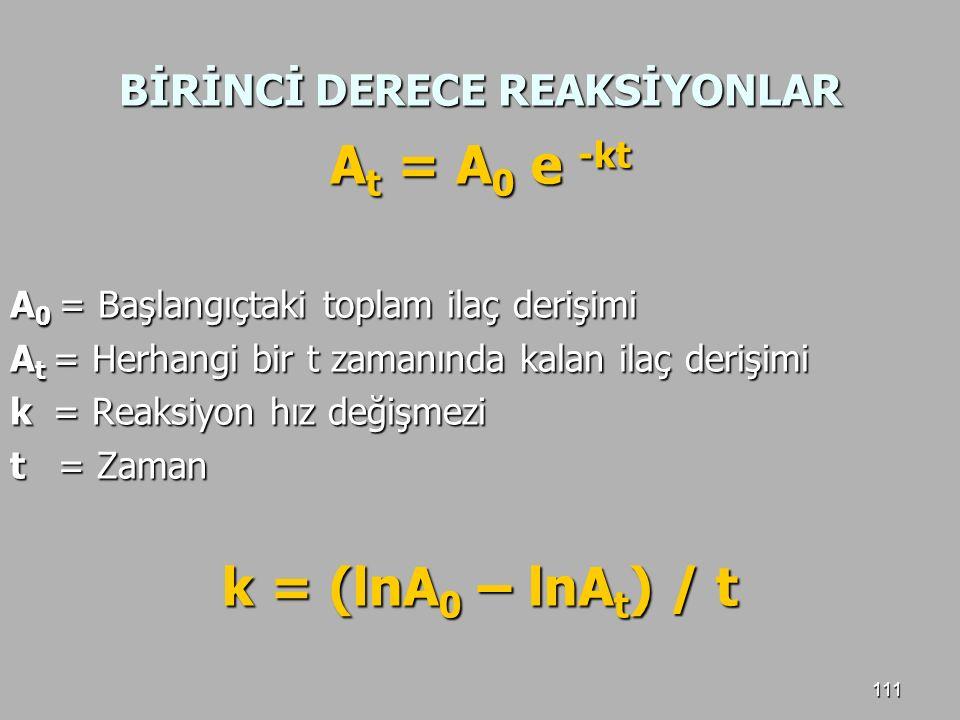 111 BİRİNCİ DERECE REAKSİYONLAR A t = A 0 e -kt A 0 = Başlangıçtaki toplam ilaç derişimi A t = Herhangi bir t zamanında kalan ilaç derişimi k = Reaksi