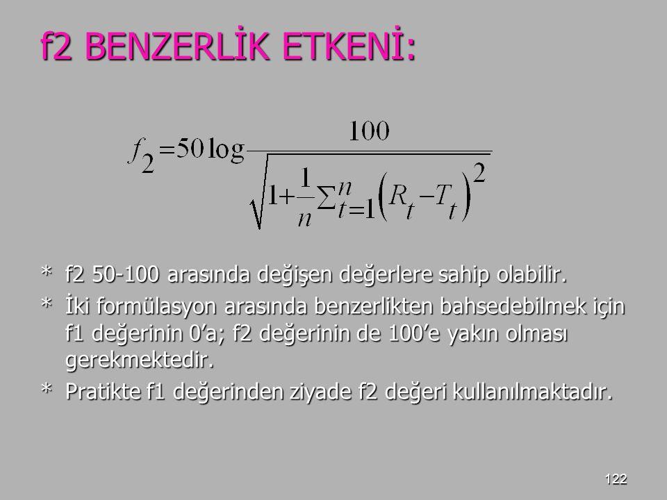 122 f2 BENZERLİK ETKENİ: * f2 50-100 arasında değişen değerlere sahip olabilir. * İki formülasyon arasında benzerlikten bahsedebilmek için f1 değerini