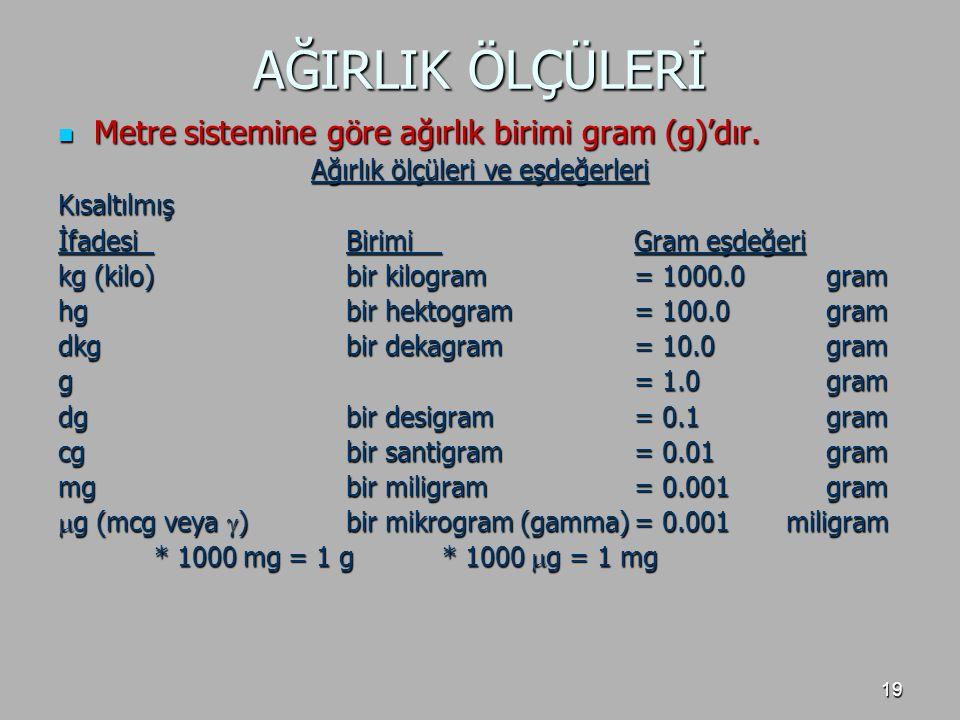19 AĞIRLIK ÖLÇÜLERİ Metre sistemine göre ağırlık birimi gram (g)'dır. Metre sistemine göre ağırlık birimi gram (g)'dır. Ağırlık ölçüleri ve eşdeğerler