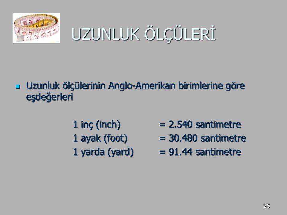 25 UZUNLUK ÖLÇÜLERİ Uzunluk ölçülerinin Anglo-Amerikan birimlerine göre eşdeğerleri Uzunluk ölçülerinin Anglo-Amerikan birimlerine göre eşdeğerleri 1