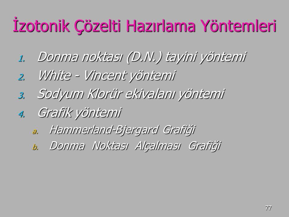 77 İzotonik Çözelti Hazırlama Yöntemleri 1. Donma noktası (D.N.) tayini yöntemi 2. White - Vincent yöntemi 3. Sodyum Klorür ekivalanı yöntemi 4. Grafi