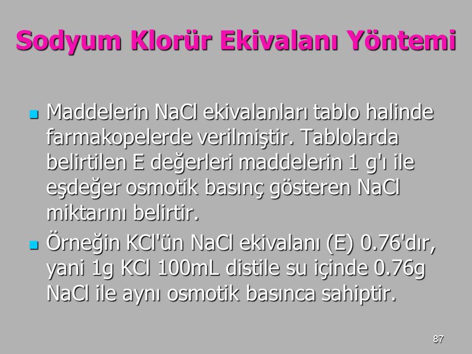 87 Sodyum Klorür Ekivalanı Yöntemi Maddelerin NaCl ekivalanları tablo halinde farmakopelerde verilmiştir. Tablolarda belirtilen E değerleri maddelerin