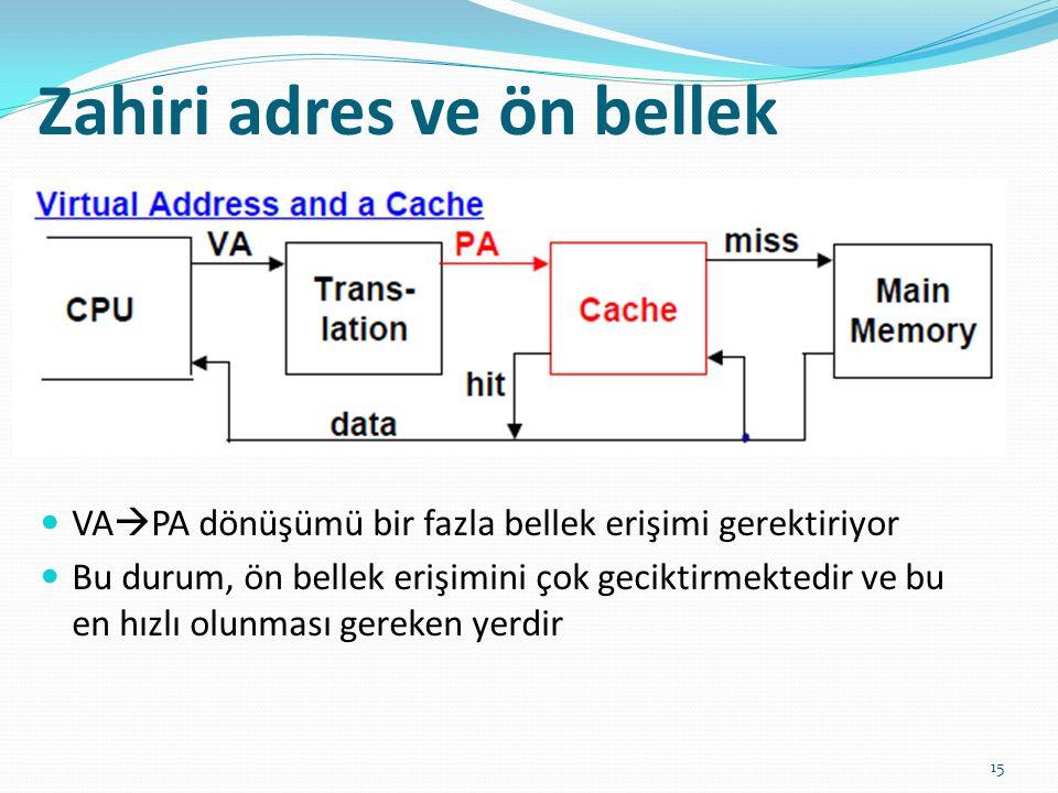 Zahiri adres ve ön bellek 15 VA  PA dönüşümü bir fazla bellek erişimi gerektiriyor Bu durum, ön bellek erişimini çok geciktirmektedir ve bu en hızlı