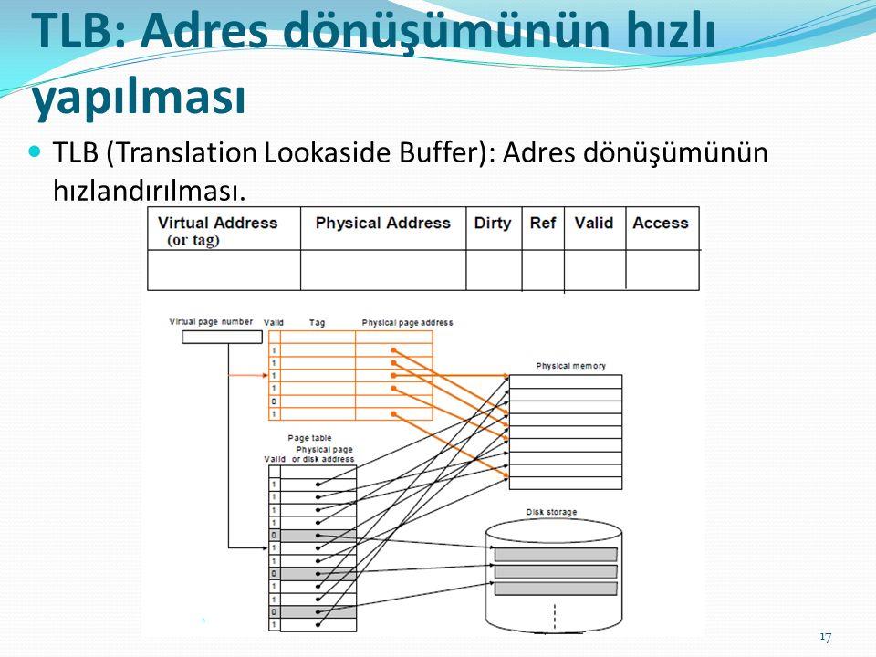 TLB: Adres dönüşümünün hızlı yapılması 17 TLB (Translation Lookaside Buffer): Adres dönüşümünün hızlandırılması.