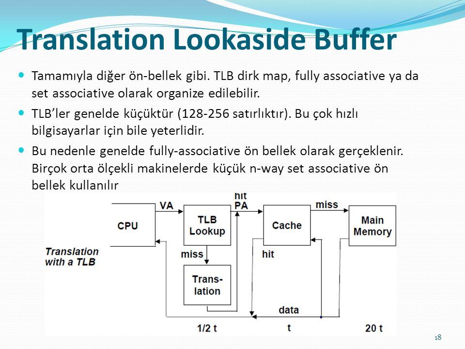 Translation Lookaside Buffer 18 Tamamıyla diğer ön-bellek gibi. TLB dirk map, fully associative ya da set associative olarak organize edilebilir. TLB'