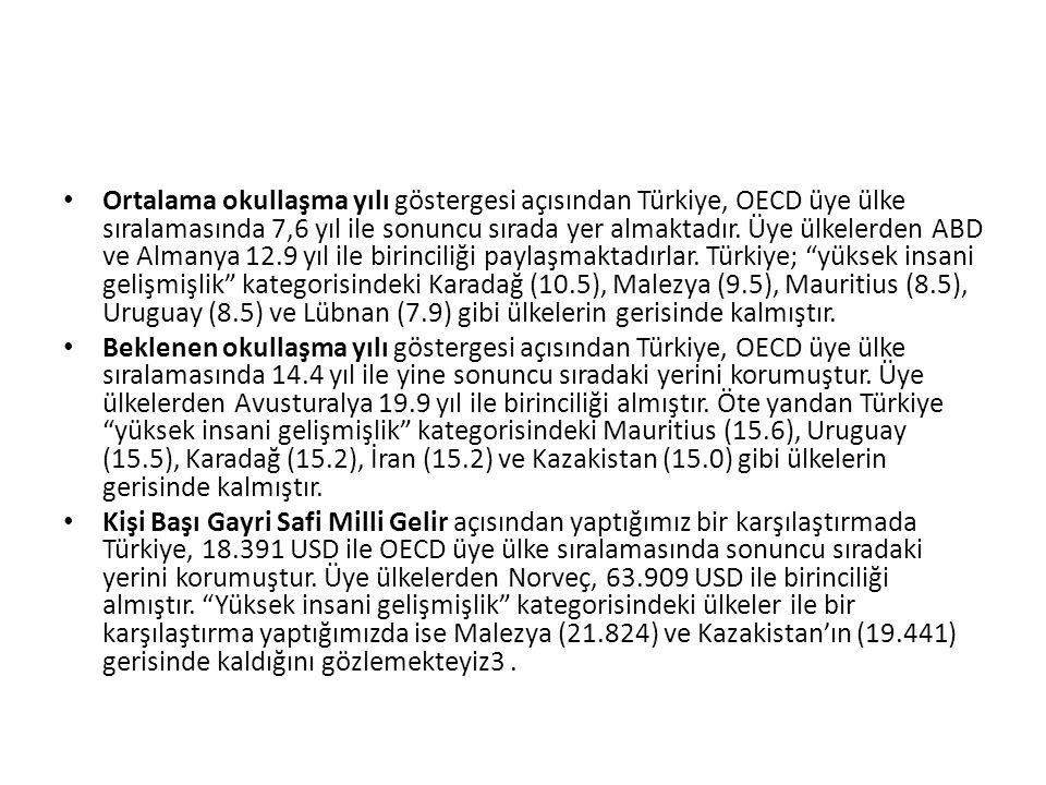 Ortalama okullaşma yılı göstergesi açısından Türkiye, OECD üye ülke sıralamasında 7,6 yıl ile sonuncu sırada yer almaktadır. Üye ülkelerden ABD ve Alm