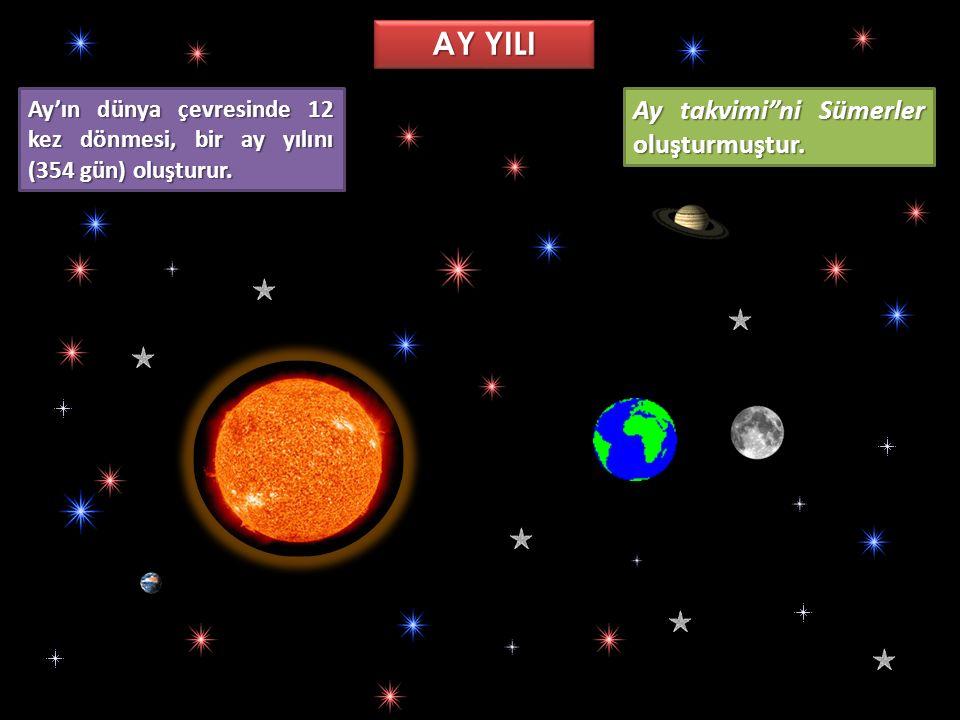 GÜNEŞ YILI Dünyanın Güneş çevresinde bir kez dönmesi güneş yılını oluşturur.