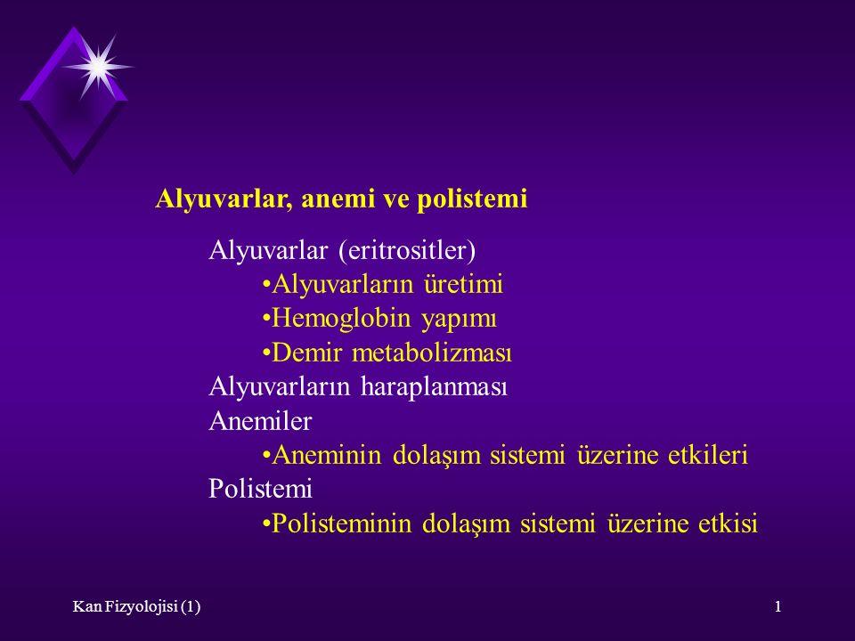 Kan Fizyolojisi (1)1 Alyuvarlar, anemi ve polistemi Alyuvarlar (eritrositler) Alyuvarların üretimi Hemoglobin yapımı Demir metabolizması Alyuvarların