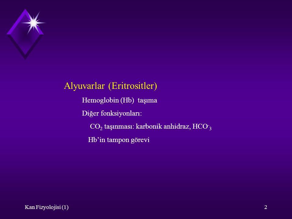 Kan Fizyolojisi (1)2 Alyuvarlar (Eritrositler) Hemoglobin (Hb) taşıma Diğer fonksiyonları: CO 2 taşınması: karbonik anhidraz, HCO - 3 Hb'in tampon gör