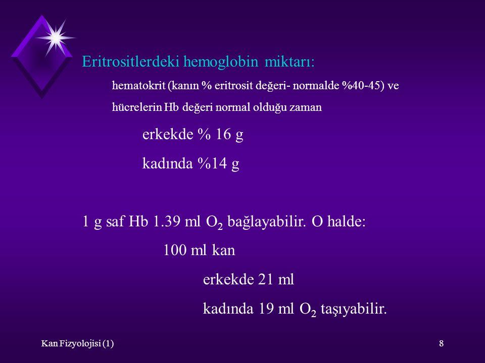 Kan Fizyolojisi (1)8 Eritrositlerdeki hemoglobin miktarı: hematokrit (kanın % eritrosit değeri- normalde %40-45) ve hücrelerin Hb değeri normal olduğu