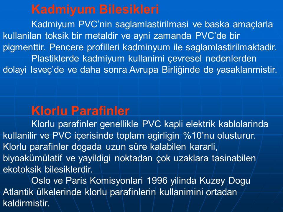 Kadmiyum Bilesikleri Kadmiyum PVC'nin saglamlastirilmasi ve baska amaçlarla kullanilan toksik bir metaldir ve ayni zamanda PVC'de bir pigmenttir. Penc