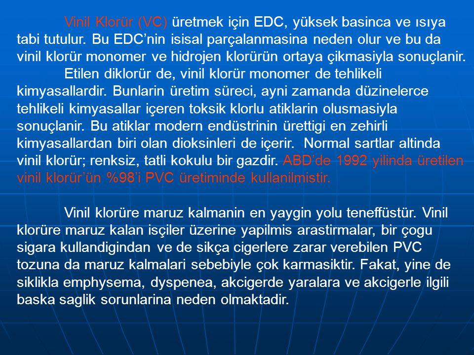 Vinil Klorür (VC) üretmek için EDC, yüksek basinca ve ısıya tabi tutulur. Bu EDC'nin isisal parçalanmasina neden olur ve bu da vinil klorür monomer ve