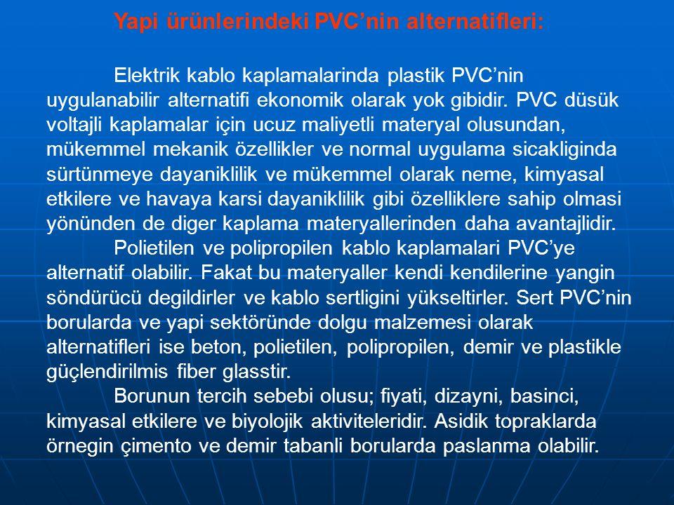 Yapi ürünlerindeki PVC'nin alternatifleri: Elektrik kablo kaplamalarinda plastik PVC'nin uygulanabilir alternatifi ekonomik olarak yok gibidir. PVC dü
