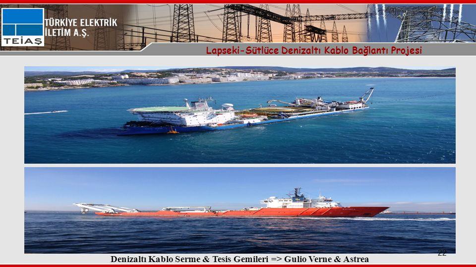 Denizaltı Kablo Serme & Tesis Gemileri => Gulio Verne & Astrea 22 Lapseki-Sütlüce Denizaltı Kablo Bağlantı Projesi
