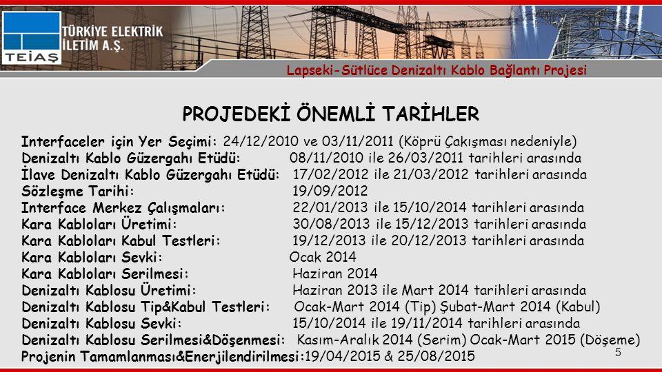 6 Projenin Gerekliliğinin Ortaya Çıkması  Elektrik sistemimizin arz ve güvenliğini artırmak  Marmara Ring Çevrimini Batı yönünden tamamlamak  Güney Marmara'da yoğun olarak yer alan santralleri sisteme dahil etmek  İstanbul ve civarına alternatif bağlantılar sağlamak vb.