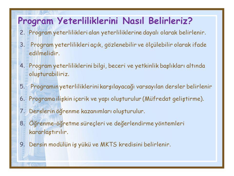 2.Program yeterlilikleri alan yeterliliklerine dayalı olarak belirlenir. 3. Program yeterlilikleri açık, gözlenebilir ve ölçülebilir olarak ifade edil