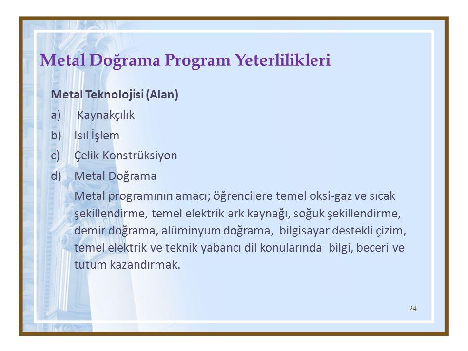 24 Metal Doğrama Program Yeterlilikleri Metal Teknolojisi (Alan) a) Kaynakçılık b)Isıl İşlem c)Çelik Konstrüksiyon d)Metal Doğrama Metal programının a
