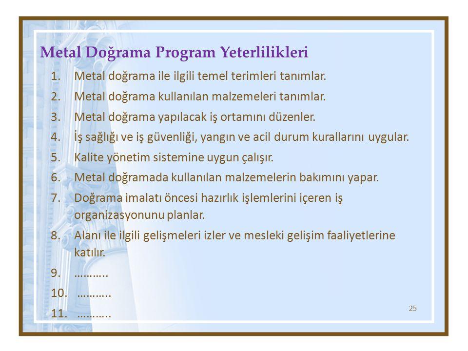 25 Metal Doğrama Program Yeterlilikleri 1.Metal doğrama ile ilgili temel terimleri tanımlar. 2.Metal doğrama kullanılan malzemeleri tanımlar. 3.Metal