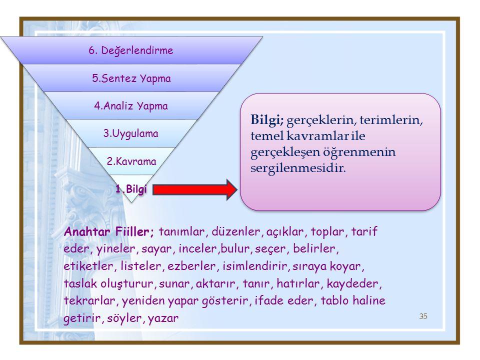 6. Değerlendirme 5.Sentez Yapma 4.Analiz Yapma 3.Uygulama 2.Kavrama 1.Bilgi Bilgi; gerçeklerin, terimlerin, temel kavramlar ile gerçekleşen öğrenmenin