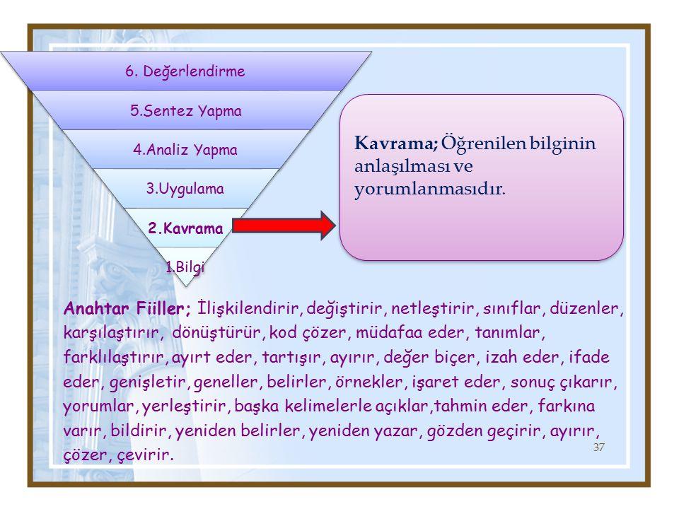 37 6. Değerlendirme 5.Sentez Yapma 4.Analiz Yapma 3.Uygulama 2.Kavrama 1.Bilgi Kavrama; Öğrenilen bilginin anlaşılması ve yorumlanmasıdır. Anahtar Fii