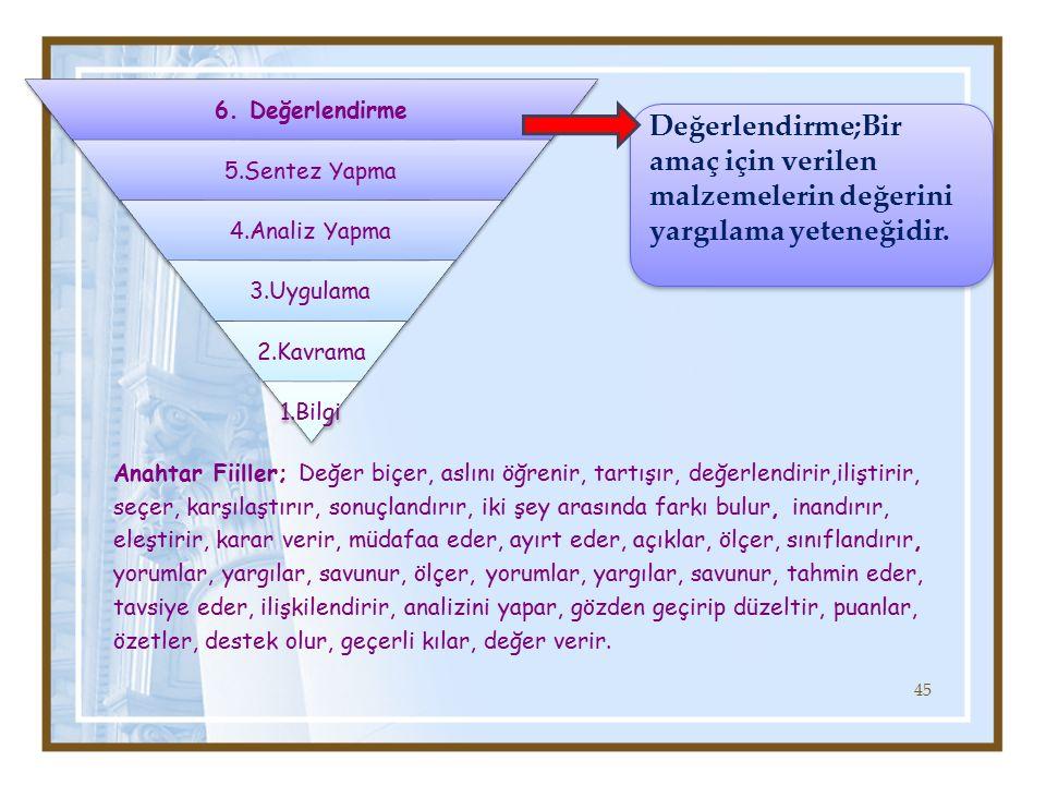 45 6. Değerlendirme 5.Sentez Yapma 4.Analiz Yapma 3.Uygulama 2.Kavrama 1.Bilgi Değerlendirme;Bir amaç için verilen malzemelerin değerini yargılama yet