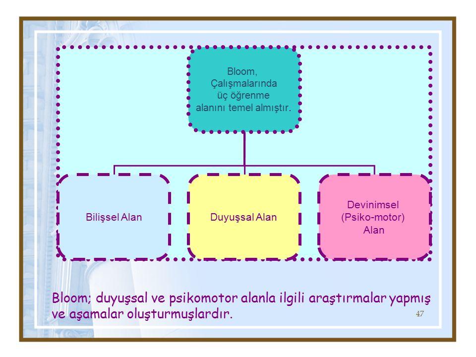 Bloom, Çalışmalarında üç öğrenme alanını temel almıştır. Bilişsel AlanDuyuşsal Alan Devinimsel (Psiko-motor) Alan 47 Bloom; duyuşsal ve psikomotor ala