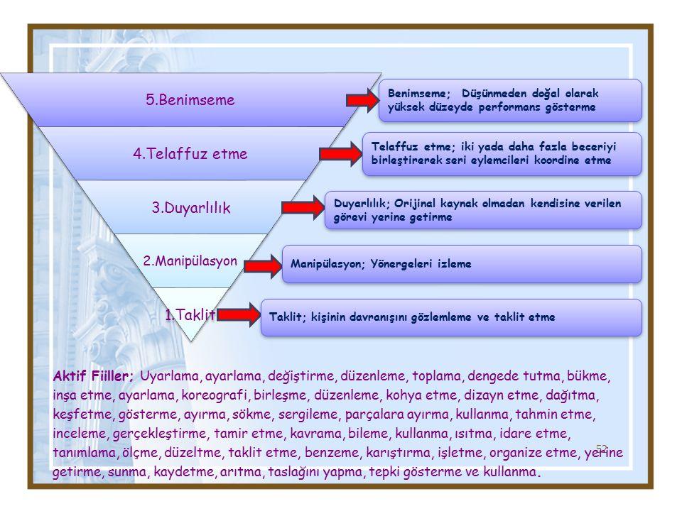 52 5.Benimseme 4.Telaffuz etme 3.Duyarlılık 2.Manipülasyon 1.Taklit Benimseme; Düşünmeden doğal olarak yüksek düzeyde performans gösterme Aktif Fiille