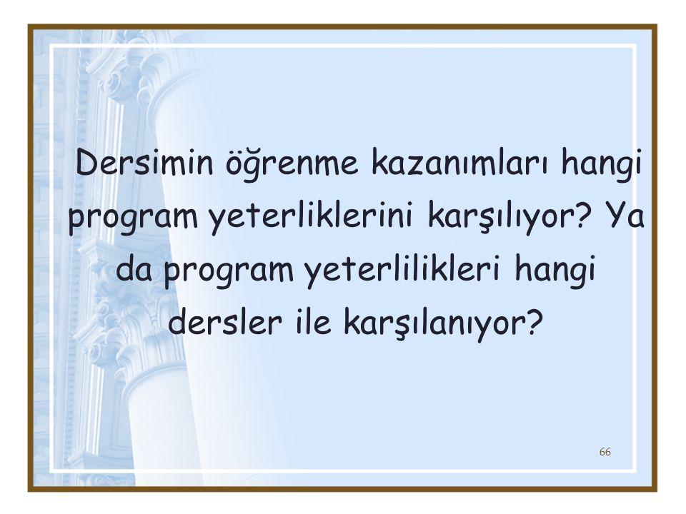 Dersimin öğrenme kazanımları hangi program yeterliklerini karşılıyor? Ya da program yeterlilikleri hangi dersler ile karşılanıyor? 66