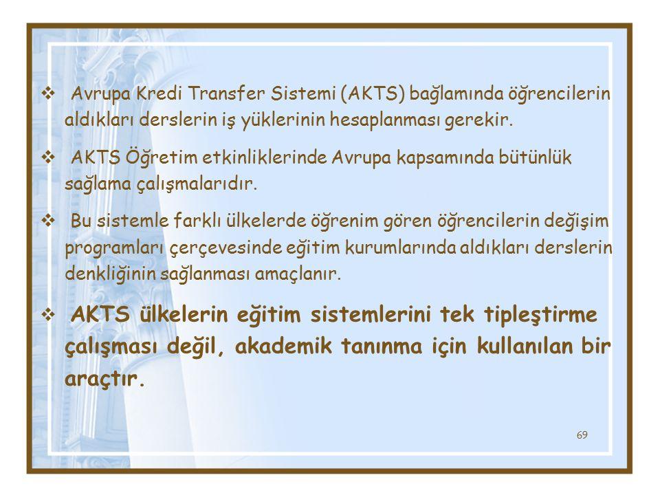  Avrupa Kredi Transfer Sistemi (AKTS) bağlamında öğrencilerin aldıkları derslerin iş yüklerinin hesaplanması gerekir.  AKTS Öğretim etkinliklerinde